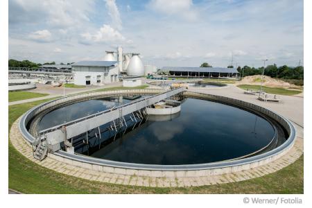 Wasserversorgung Deutschland